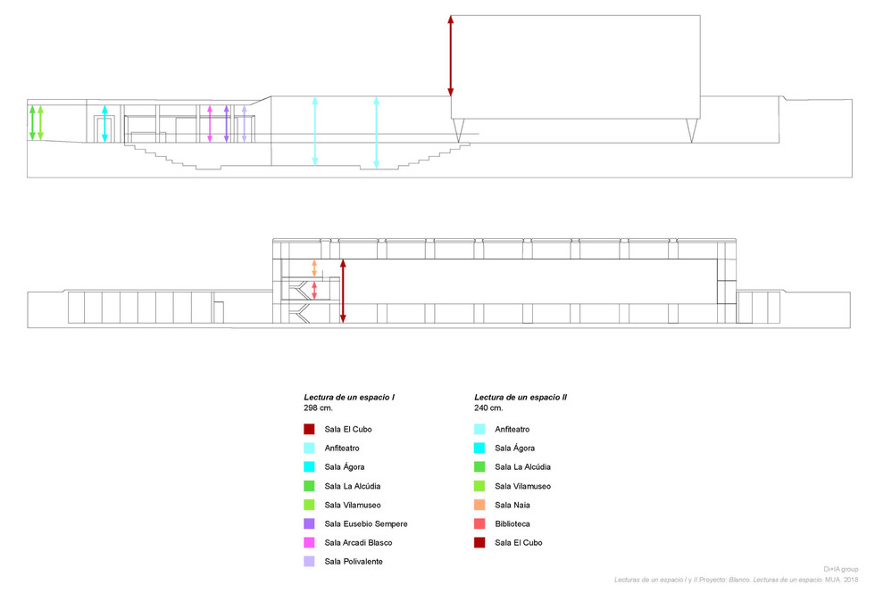 Infografía Lectura de un espacio (I,II)