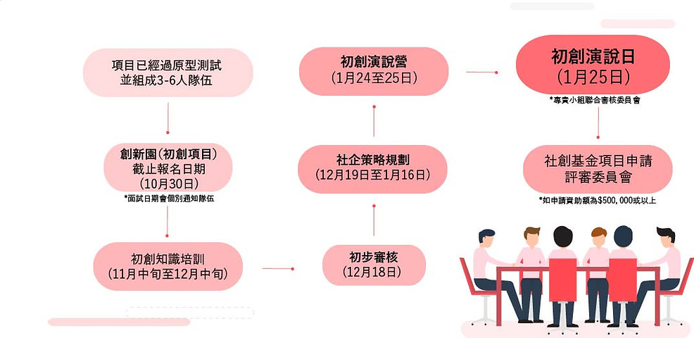 Application2(wix).jpg