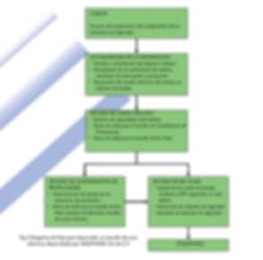 Diagrama de Estudio de Arco.png