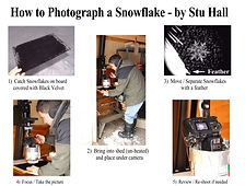 How_to_Photograph_Snowflakes.jpg