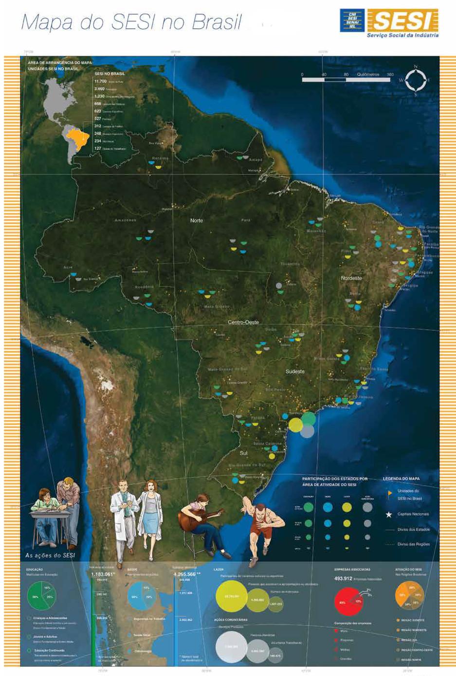 O SESI no Brasil