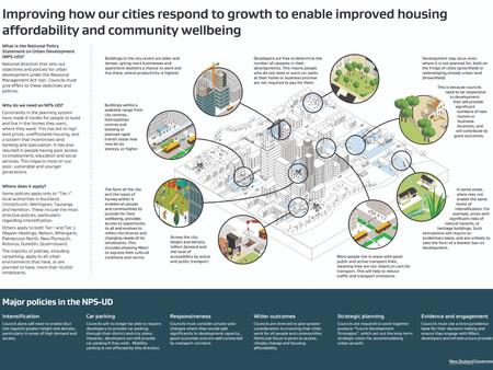 오클랜드, 새로운 주택정책…도시 위태롭게 만들어