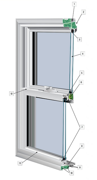 single hung replacement window vinyl