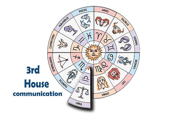 astrology 3rd house