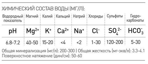 физико химический баланс.png