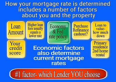 rate factors.png