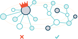 ipfs-illustration-centralized.png