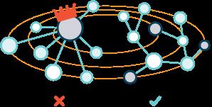ipfs-illustration-centralized.png