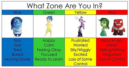 Zones of Regulation.jpg