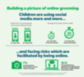 NSPCC-report-On line grooming 2018.png