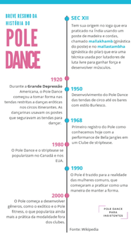 breve historia do pole dance.png