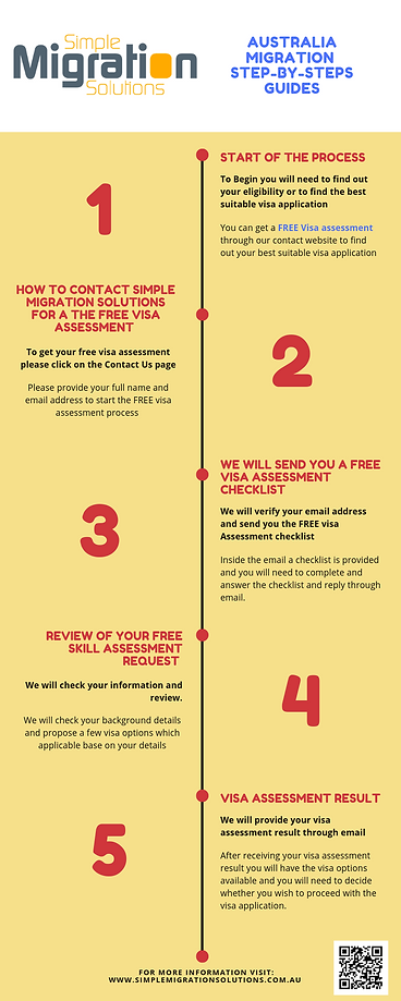 Free Visa Assessment