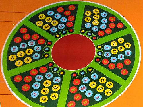 Çocuk Oyun Materyalleri