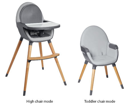 Skip Hop Recalls Convertible High Chairs Due to Fall Hazard, According to CPSC
