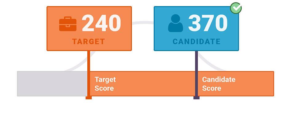 Cognitive-Score-1.jpg