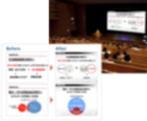 学会発表でのパワーポイントデザイン例