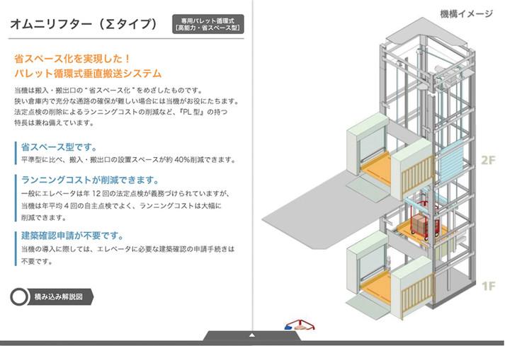 アニメーションプレゼンアプリ
