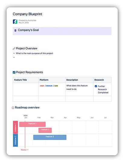 Software Blueprint Services