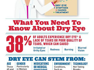 Dry eye?