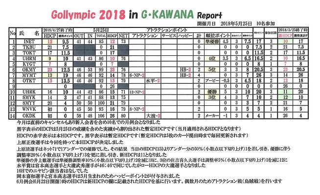 2018.5.25REPORT《修整済み).jpg