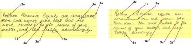 Fig 1: Forensic Handwriting Comparison