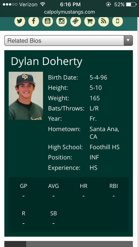 Getting Excited for College Baseball