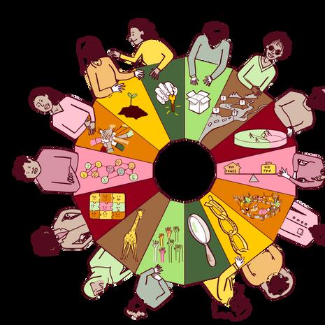 """Élément du résumé visuel des piliers de la gouvernace de l'asbl Quinoa  """"Judith a si merveilleusement su traduire en images le résultat d'un long processus de réflexion, nous avons été enchanté-es de collaborer avec elle, tout a été simple et fluide, de la facilitation de nos réunions à la concrétisation de nos idées. Judith a très bien cerné la philosophie de notre projet, et en quelques allers-retours avec elle le projet a été bouclé et nous ne pouvons que recommander la qualité et la justesse de son travail."""" QUINOA ASBL"""