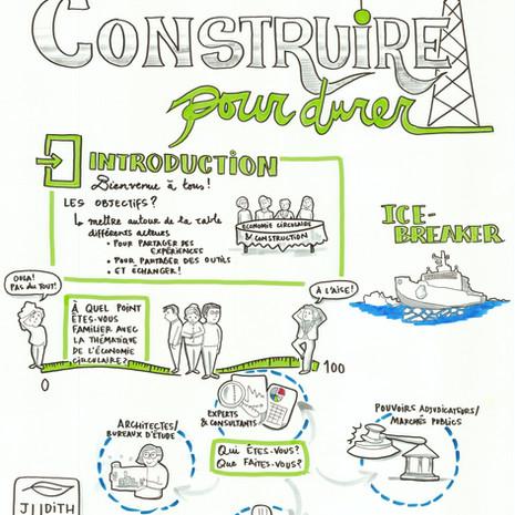 """Portion d'une fresque réalisée en live (Graphic Recording) - papier -  taille totale : 83cm*290cm - 1/2 journée  """"Judith nous a aidé à matérialiser les résultats de 10 workshops simultanés, défi impossible à première vue, qu'elle a relevé avec brillance. Nous avons apprécié le degré de préparation de son intervention (logos, portraits des intervenants…). Merci et Bravo !""""  Ecobuild - Hub Brussels"""