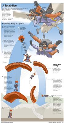 tandem+parachute+graphic.jpg