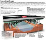 Keeping Our Bridges Safe