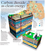 Cleaner Energy