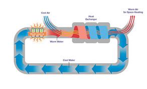 Heat Exchange.jpg