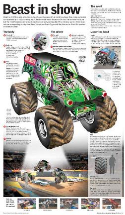 MOnster+truck+layout.jpg