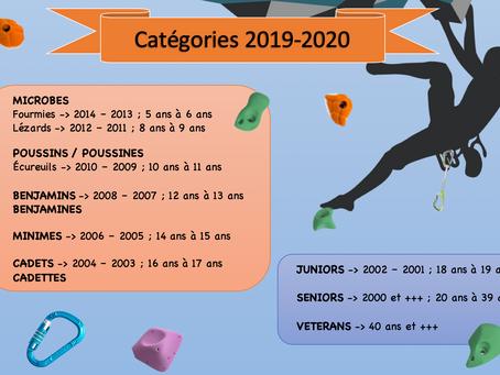 Catégories 2019-2020