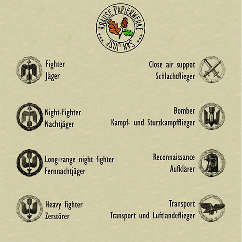 Types of Luftwaffe Front Flying Clasps (Frontflugspange) in English and German