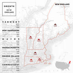 5 - Growth In New England