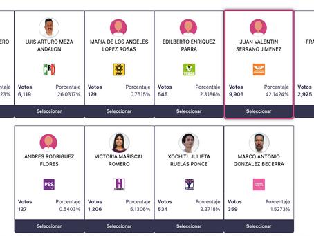 RESULTADOS PRELIMINARES DE LAS ELECCIONES 2021 EN AMECA