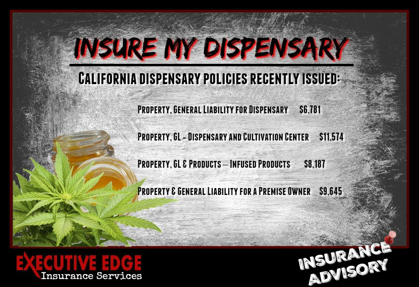 Cost of Cannabis Dispensary Insurance, Average