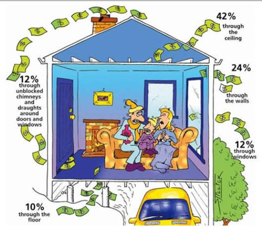 Merced Homeowners Insurance