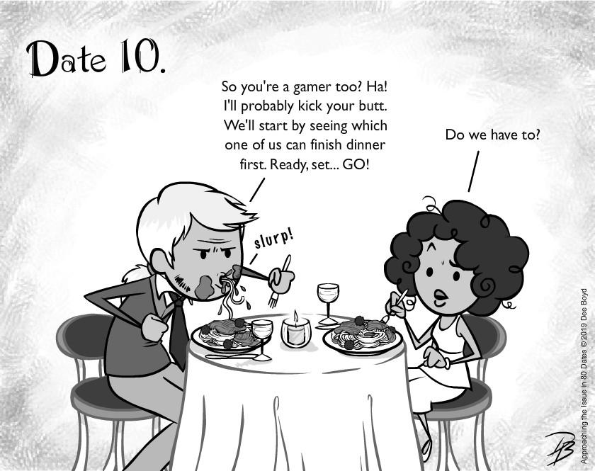 Date 10 - Mr. Competitive