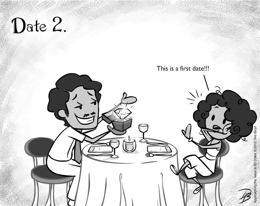 Date 2 - Mr. Proposal