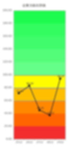 chart ③.jpg