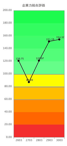 chart①.jpg
