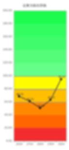 chart ④.jpg