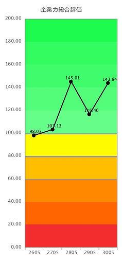 chart②.jpg