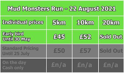 Mud Monsters Run Individual Pricing