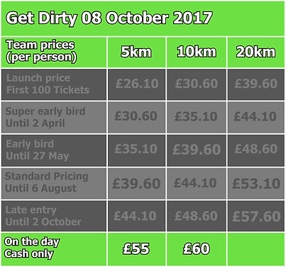 Mud Monsters Run 08 October Team Pricing