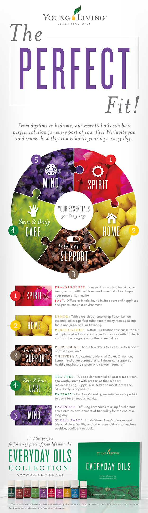 Introducing Young Living Essential Oils!