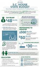 Budget sheet 2021-2022.png