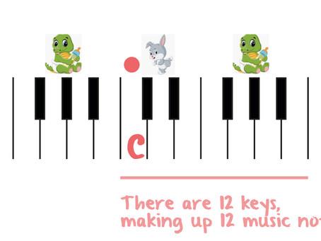 The keyboard simplified